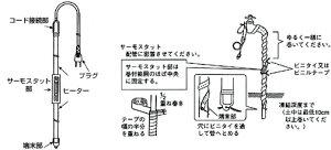 日本電熱SH-1水道凍結防止帯(1m)I.F.Tヒーター給湯管タイプ:KI0061【在庫有り】【あす楽】