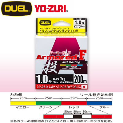 デュエル アーマード F 投げ 200m (PEライン)