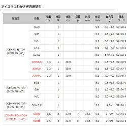 【アルファタックル】アイスマンFHトップ(扁平ホスボン)SS/S