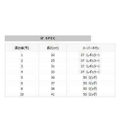 【デュエル】流助4号