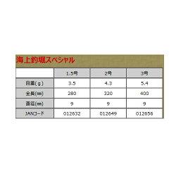 【ヒロミ産業】海上釣堀スペシャル2号
