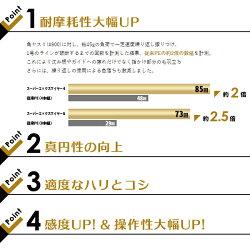 【デュエル】デュエルのラインがすごく安い!スーパーエックスワイヤー8300m0.6号5色