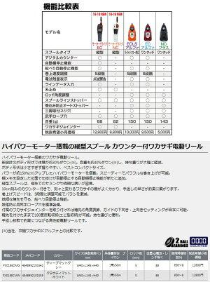 PROX攻棚ワカサギモータードライブEC〔カウンター付〕