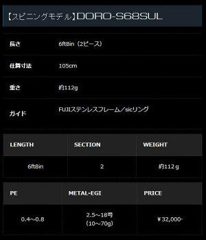 ジークラック泥棒竿スパイダーDORO−S68SUL(スピニングモデル)
