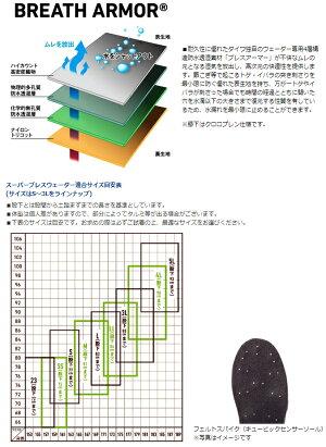 ダイワスーパーブレスウェーダーSBW−4500BC