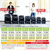 Suitcase carry case carry bag travel accessories travel bag lightweight L size 7-14 days for large best! PC7000 L/LM KY
