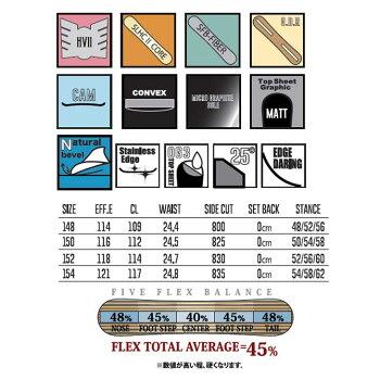 18-19rice28graphicltd(ライス28)【FLEA限定【GRAPHICLTD】148/150/152グラフィックスノーボード板メンズsnowboard予約販売品