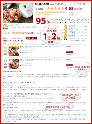 review・ランキング