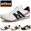Mbs sprint 1