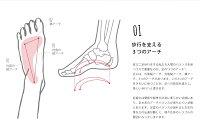健康でステキな女性になるためのフラットシューズ、足もとコスメ「yui」