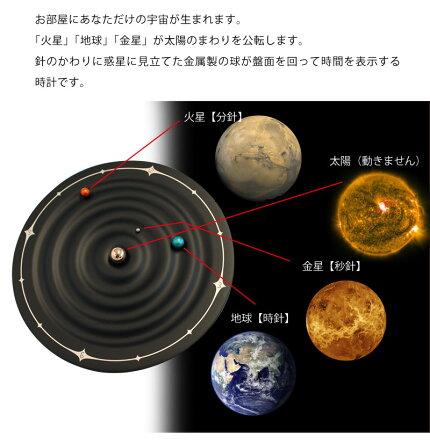 磁石の力で惑星が旋回して時を刻むギャラクシーマグネティッククロック壁掛け時計置時計入学祝いクリスマスプレゼントU.F.O.クロックUFOクロック