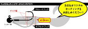 ゲーリーヤマモトエコ4インチグラブ009レッド/レッドフレーク