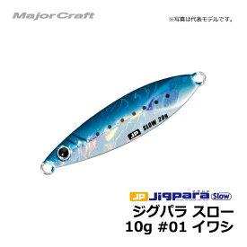 メジャークラフト ジグパラ・スローキャスティングモデル 10g イワシ