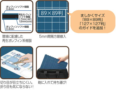 【ポイント5倍】ナカバヤシデコルーレ写真文具シリーズ折りたたみカッティングマット・A4サイズPCTMO-A4