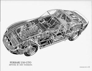 Ferrari250GTO(S)1852円【KaiArtInternational構造画ポスターリトグラフデザインエンツォフェラーリクラシック絵アート】