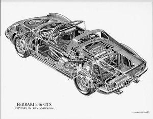 Ferrari246GTS(S)1852円【KaiArtInternational構造画ポスターリトグラフデザインDINOフェラーリディーノクラシック絵アート】