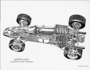 lotus33f1