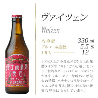 富士桜高原麦酒ヴァイツェン