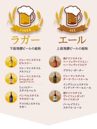 金賞地ビール飲み比べ:「富士桜高原麦酒お試し4本セット」【送料無料】【クラフトビール】【期間&初回限定】ビール地ビール詰め合わせギフト内祝いクラフトビールお酒国産御中元暑中見舞い帰省土産