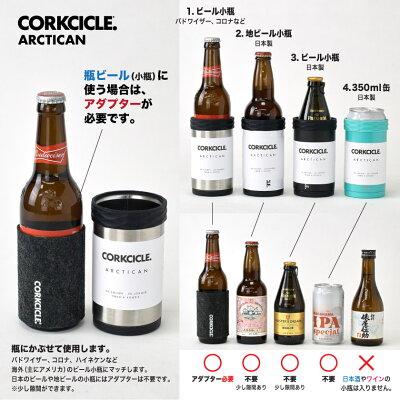 瓶の大きさ一覧