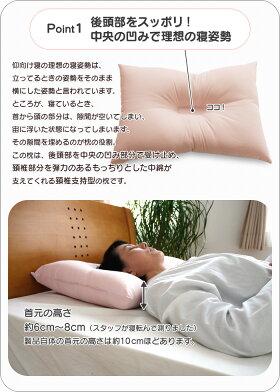 京都西川の洗える枕