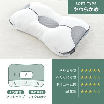 西川まくらクーシェ高さ調節究極枕_ソフトタイプ(ソフトパイプ+マイクロわた)