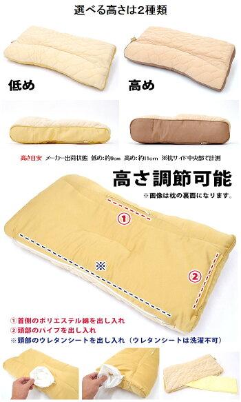 東京西川寝返り上手枕