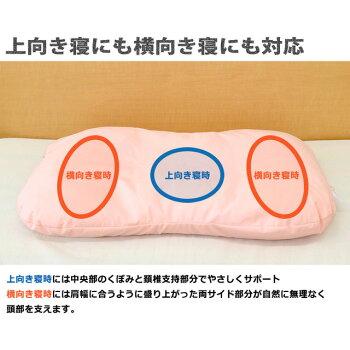 【送料無料】ふとん屋がすすめる布団セット「竹」新生活布団3点セット掛け布団敷き布団枕