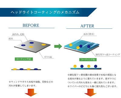 ガラスコーティングウィンドウガラスコーティング剤G-COAT5年間ノーワックス滑水性洗車ウィンドウガラスコーティングガラスコート