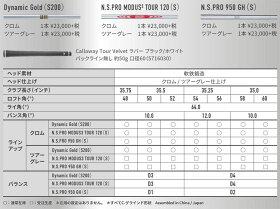 【あす楽対応】キャロウェイマックダディフォージドウェッジクロム仕上げ日本仕様2019モデル