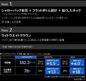 【あす楽対応】ダンロップXXIOXゼクシオテンフェアウェイウッドネイビーMP1000カーボン2018モデル