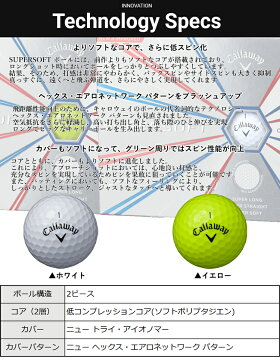 【オリジナルメモ帳&ボールペンプレゼント中!!】【あす楽対応】キャロウェイゴルフスーパーソフトゴルフボール1ダース(12P)2019モデル