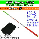 Axis-m-stick