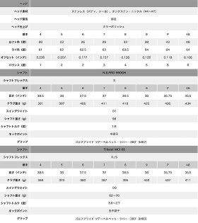 ◇タイトリストAP1718アイアン6本セットN.S.PRO950GHスチール2017日本仕様