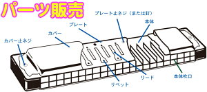 TOMBO ( トンボ ) 【 メジャー C調 】 3121用 交換用 リードプレート 複音ハーモニカ トンボバンド21 パーツ major Tremolo Band Harmonica reed plate No.312