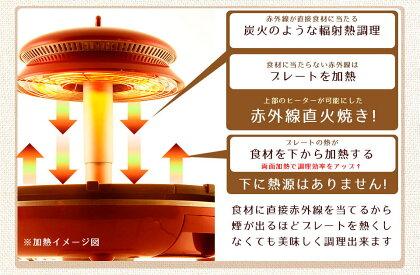 【レンタル】[返送料込み!レンタル期間3泊4日]ザイグルNC-300煙の出ない赤外線ロースター[JAPANZAIGLE]