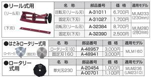 makitaマキタ電動芝刈り機MLM160用固定刃160A-489411枚【_makitaa-48941】