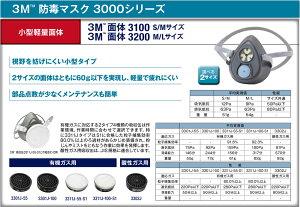 スリーエムジャパン(株)3M防毒マスク面体S/Mサイズ31001個【215-0204】
