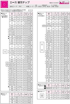 兼房(カネフサ)エース替刃チップ溝付チップ替刃No.405寸法L40寸法W5.5寸法T1.1包装:C781-4058-90010枚入1ケース【代引不可商品】【_kanefusa781-4058-900】