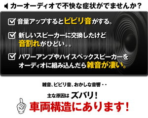 デッドニングセットA吸音&制振各98cm×98cm