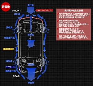 バーチカルアンダースカート3mVer.2スポイラーリップモールストレーキエアダムエフェクタータイヤスパッツセンターサイドステップミニバンワンボックスcrd2018May