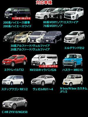 サンシェード車日よけ3020アルファードヴェルファイア/200ハイエース1〜4標準ワイド/ウェイク/エクストレイル/スペーシア/ノアVOXY8070/エルグランドE52/NV350キャラバンE26/タント/NboxJF12/ハスラー/ステップワゴンRK12/ヴェゼルRU1〜4
