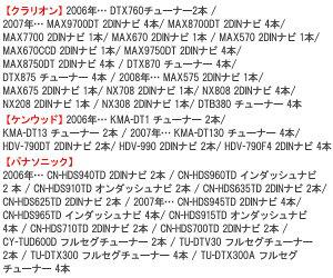 地デジアンテナ【SMAメス型→GT13】変換アダプター約13cm1本