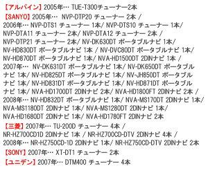 地デジアンテナSMAメス→GT13変換アダプター約13cm1本端子crd