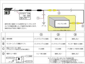 バックカメラ防水加工必要ガイドライン表示有無選択可埋め込みモニターリアカメラCJ-660小型車載用外装パーツcrd