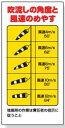吹流し用目安標識(327-21)サイズ:600×300×1mm厚材質:エコユニボード(穴4スミ) 【吹き流し・ふき流し・ふきな…