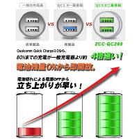 QC3.0x2ポート小型高出力6A36WシガーソケットUSBLEDライト充電器チャージャー急速充電カーチャージャーQualcommQuickCharge3.02口12v24v大型車iPhoneスマホスマートフォンタブレットアイコスモバイルバッテリーゲーム機対応クイックチャージ