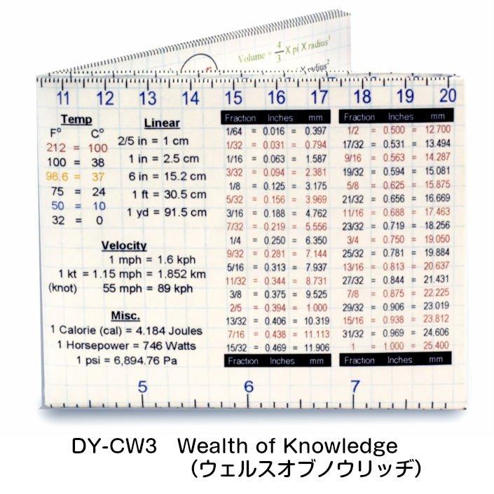 【送料無料(メール便)】【ポイント2倍】Wealth of Knowledge(ウェルスオブノウリッヂ) DY-CW3 ダイノマイティ・デザイン社【財布 二つ折り 紙財布 サイフ マイティウォレット ダイノマティ Dynomighty 紙 ウォレット 札入れ 紙製 mighty wallet】