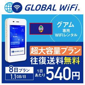 【レンタル】グアム wifi レンタル 超大容量 8日 プラン 1日 1.1GB 4G LTE 海外 WiFi ルーター pocket wifi wi-fi ポケットwifi ワイファイ globalwifi グローバルwifi 往復送料無料 空港受取返却無料 〈◆_グアム 4G(高速) 1.1GB/日 超大容量_rob#〉