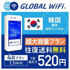 【レンタル】韓国 wifi レンタル 超大容量 4日 プラン 1日 1.1GB 4G LTE 海外 WiFi ルーター pocket wifi wi-fi ポケットwifi ワイファイ globalwifi グローバルwifi 〈◆_韓国 4G(高速) 1.1GB/日 超大容量_rob#〉